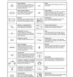 1275x1650 wiring diagram symbols hvac drawing symbols legend [ 1275 x 1650 Pixel ]