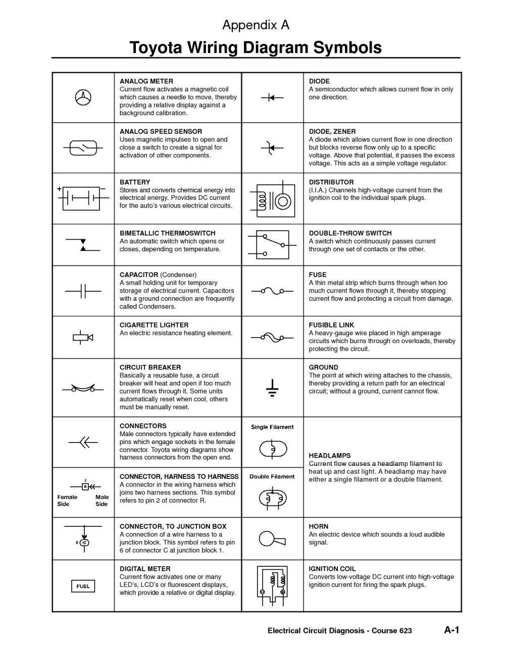 medium resolution of 1275x1650 wiring diagram symbols hvac drawing symbols legend