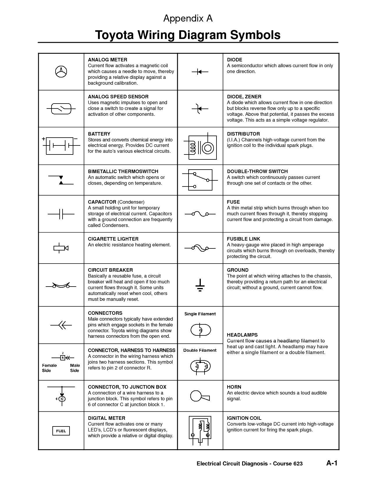 hight resolution of 1275x1650 wiring diagram symbols hvac drawing symbols legend