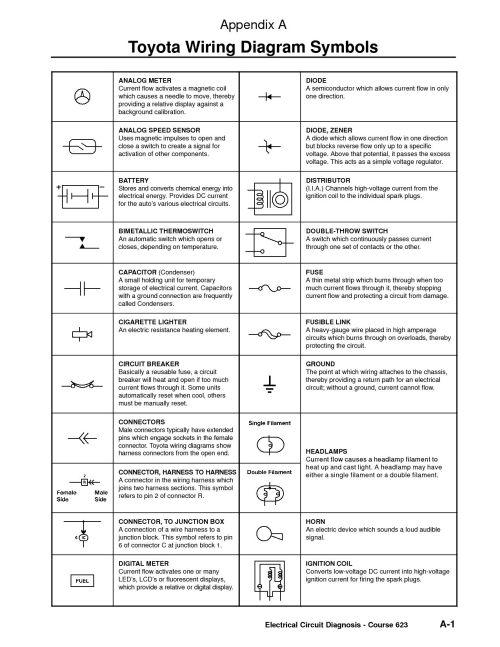 small resolution of 1275x1650 wiring diagram symbols hvac drawing symbols legend