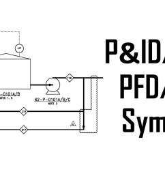 1280x720 pampid symbols drawing and legend list id drawing [ 1280 x 720 Pixel ]