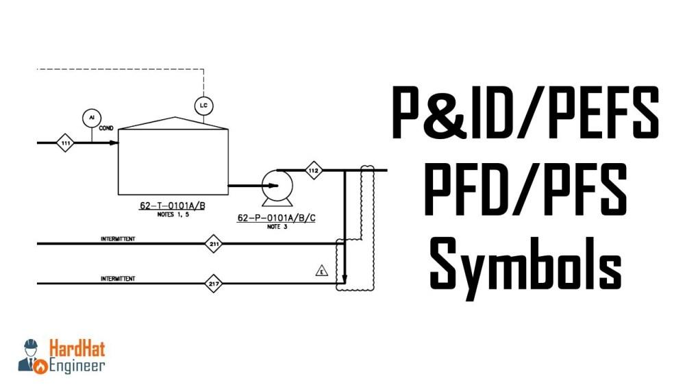 medium resolution of 1280x720 pampid symbols drawing and legend list id drawing