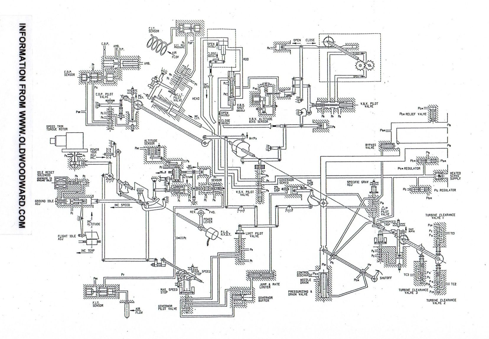 hight resolution of 1656x1148 wrg jet engine schematic jet engine drawing