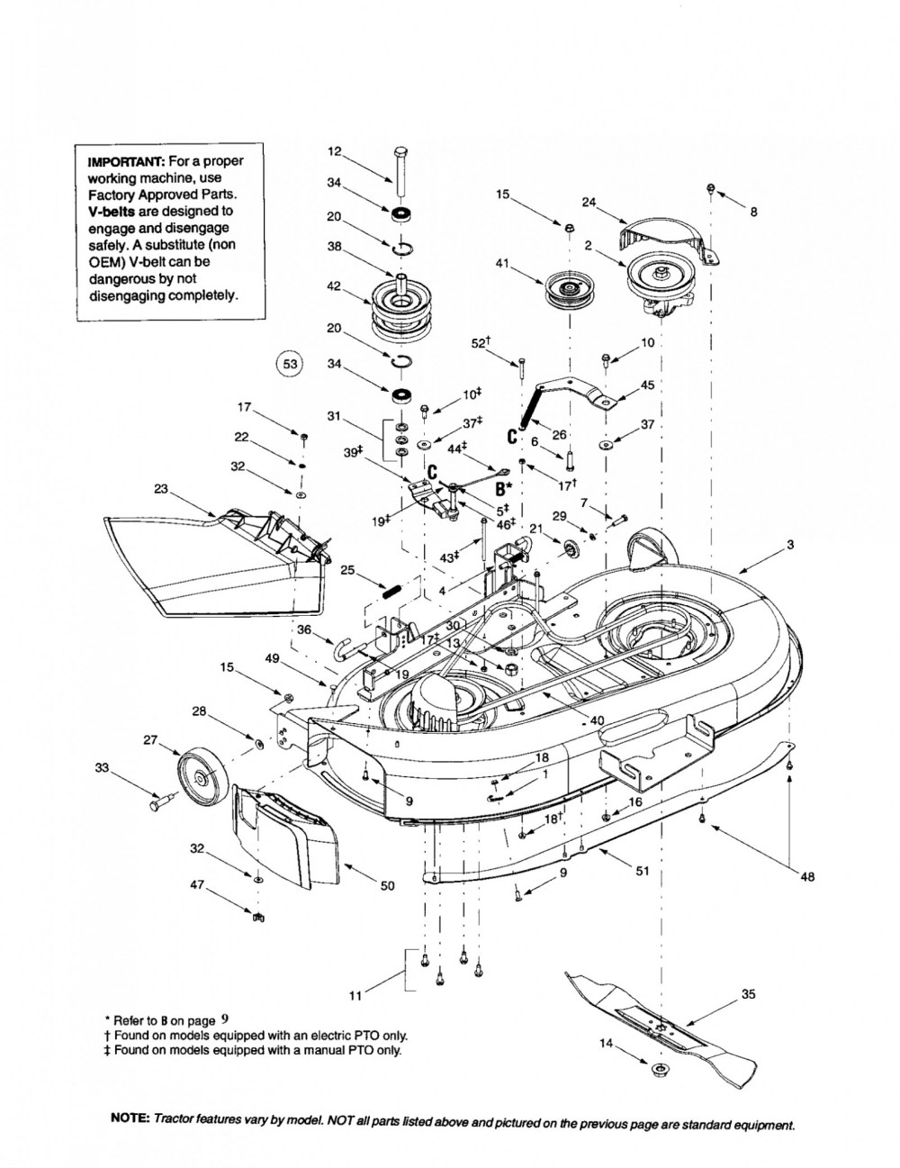 medium resolution of 1594x2069 mtd mower parts diagram wiring diagram for huskee lawn tractor lawn mower drawing