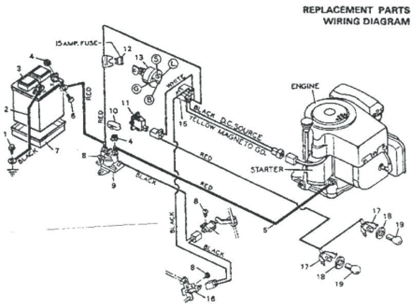 [DIAGRAM] Murray Lawn Mower Diagram FULL Version HD