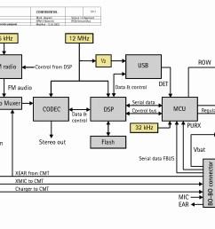 1489x1053 block diagram drawing images free download wiring diagram mechanical engineering drawing symbols pdf free [ 1489 x 1053 Pixel ]