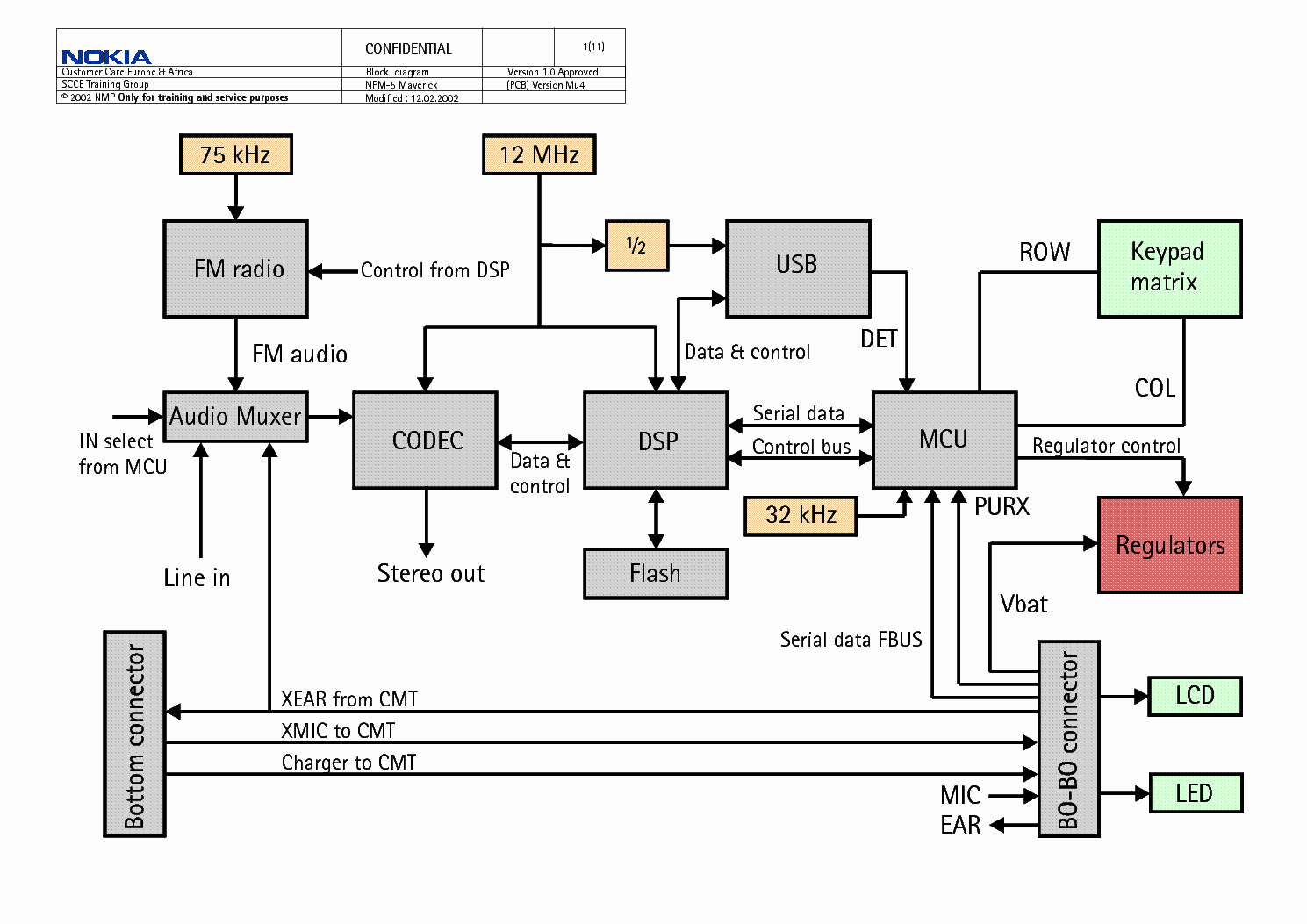 hight resolution of 1489x1053 block diagram drawing images free download wiring diagram mechanical engineering drawing symbols pdf free