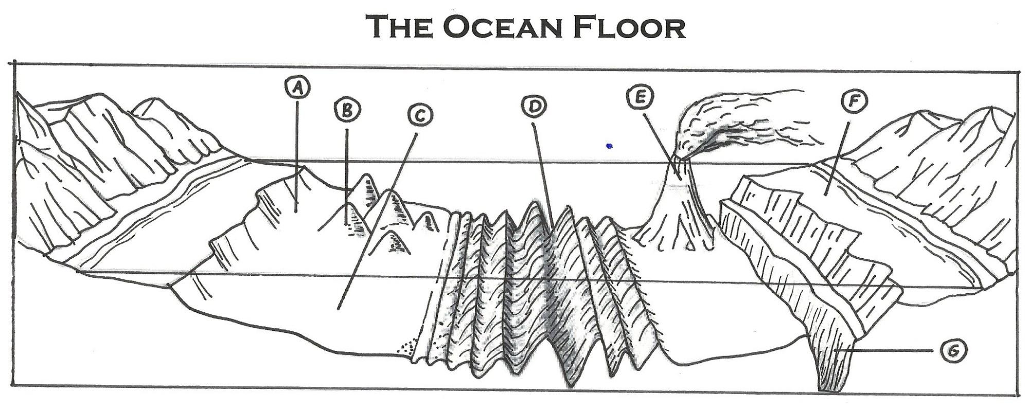 hight resolution of 2054x811 ocean floor diagram to label flisol home ocean floor drawing