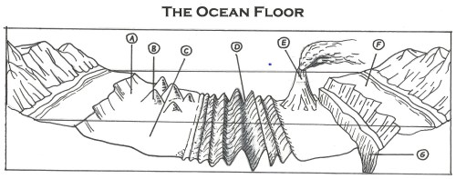 small resolution of 2054x811 ocean floor diagram to label flisol home ocean floor drawing