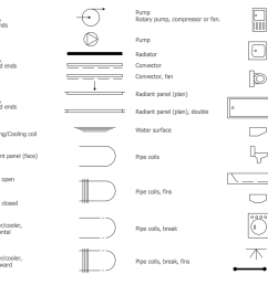 1500x1077 piping and instrumentation diagram valve symbols wiring library piping isometric drawing symbols pdf [ 1500 x 1077 Pixel ]