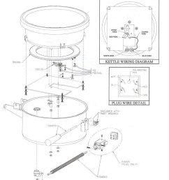 780x1054 popcorn drawing popcorn machine for free download popcorn machine drawing [ 780 x 1054 Pixel ]