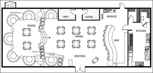 restaurant floor plan drawing blueprint easy bar software maker kitchen drawings plans terrific paintingvalley adorable oconnorhomesinc commercial