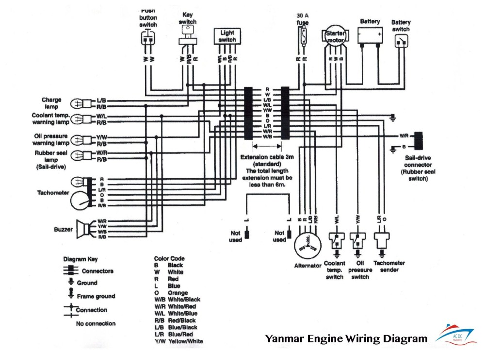 medium resolution of 2338x1700 wrg rpm gauge wiring diagram rpm gauge drawing