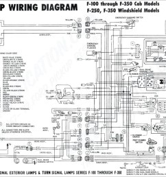 ford e350 wiring diagram free wiring diagram expert wiring diagram 95 ford e 350 free download [ 1615 x 1188 Pixel ]