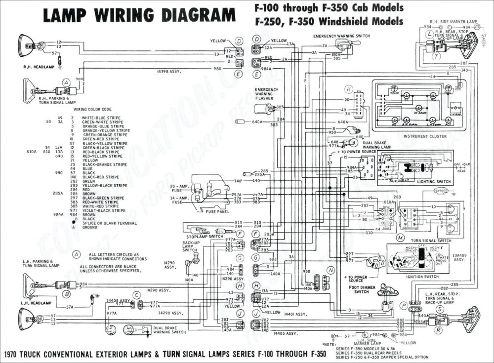 medium resolution of 1984 ford f350 wiring harness diagrams my wiring diagram hendershot wiring diagram