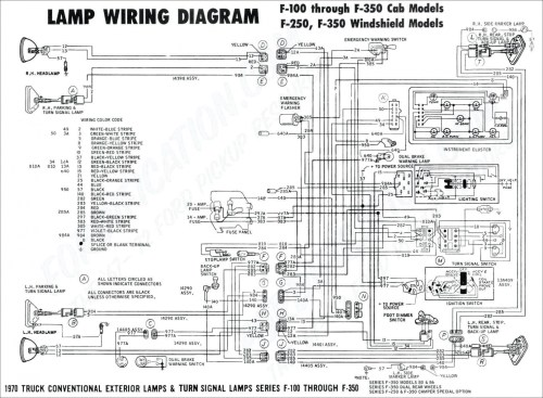 small resolution of 1984 ford f350 wiring harness diagrams my wiring diagram hendershot wiring diagram