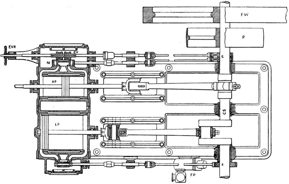 medium resolution of 1171x747 expansion valve simple steam train drawing