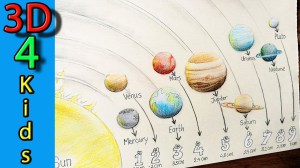 drawing planet mercury solar planets system draw grade step drawings easy simple paintingvalley 8th