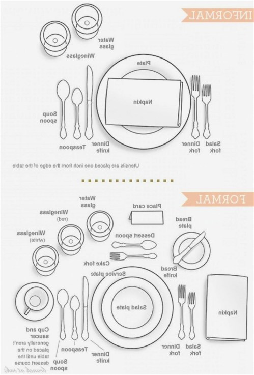 small resolution of 1217x1796 informal table setting home design ideas and formal table table setting drawing