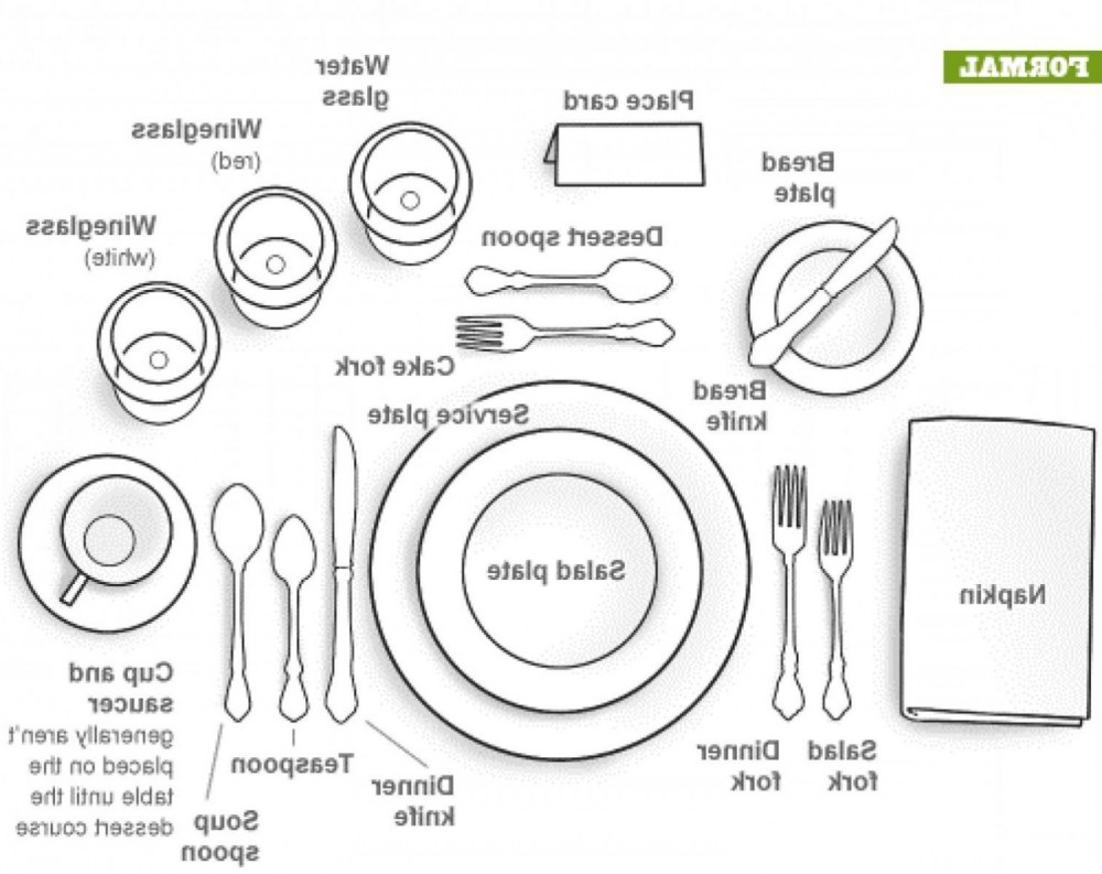 medium resolution of 1782x1414 chairs how to set a proper table proper table setting dinner how table setting