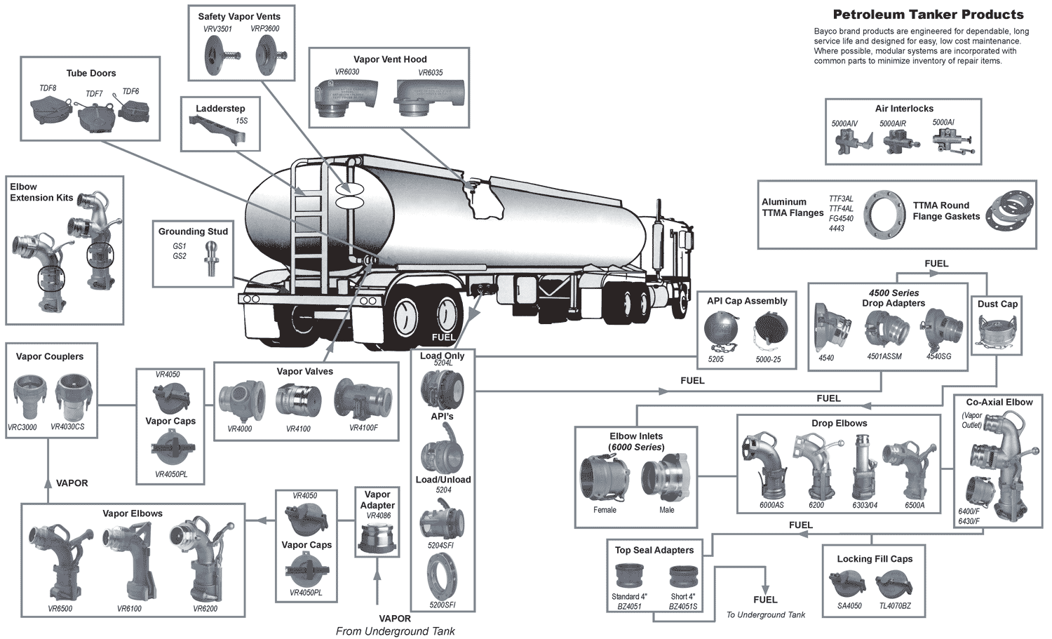 Fire Truck Relief Valve Diagram