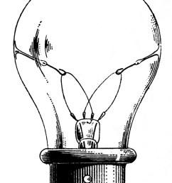 880x1500 thomas edison light bulb diagram thomas edison light bulb thomas edison light bulb drawing [ 880 x 1500 Pixel ]