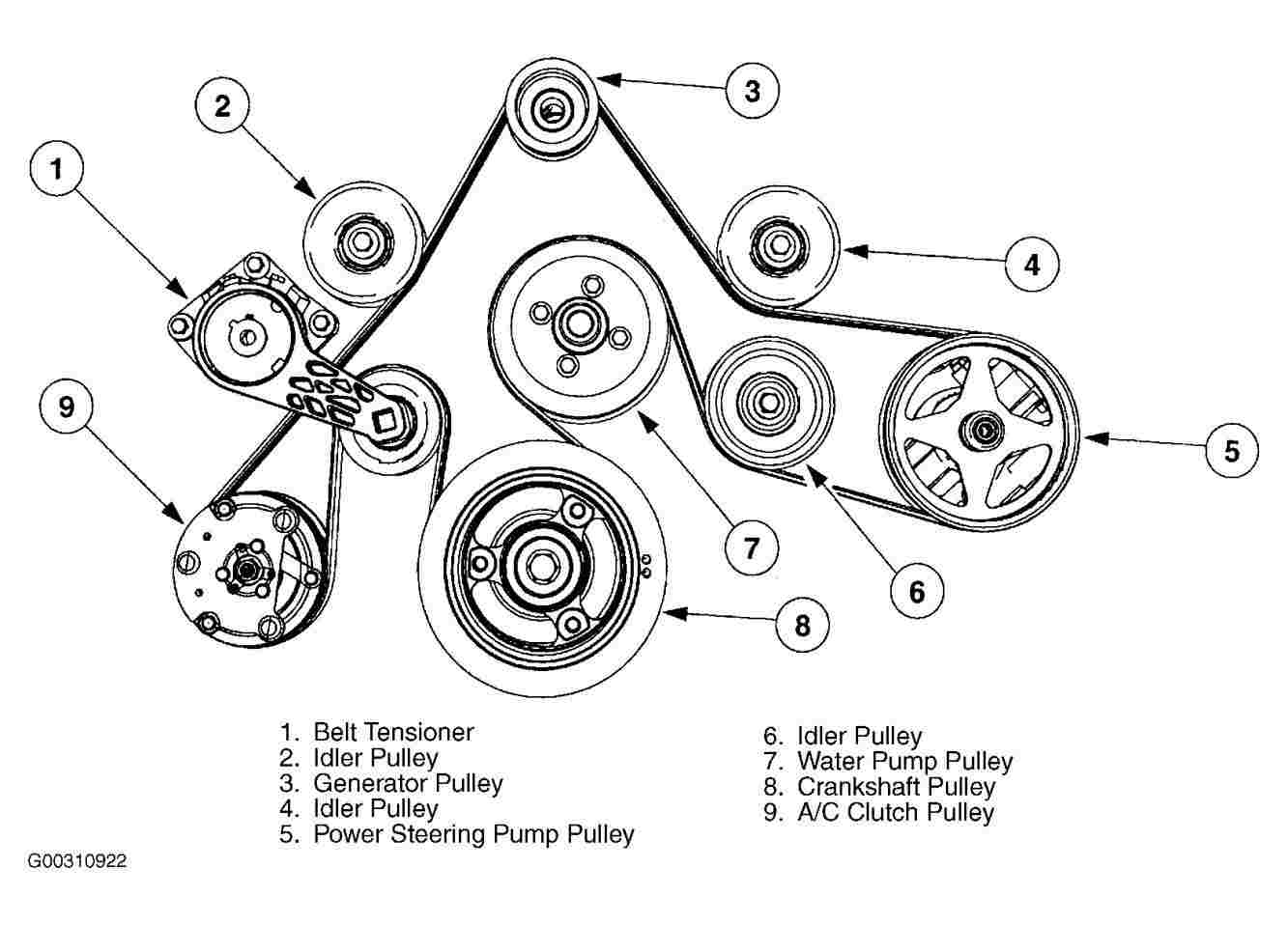 hight resolution of ford v8 engine cutaway diagram wiring diagram gp ford v8 engine diagram