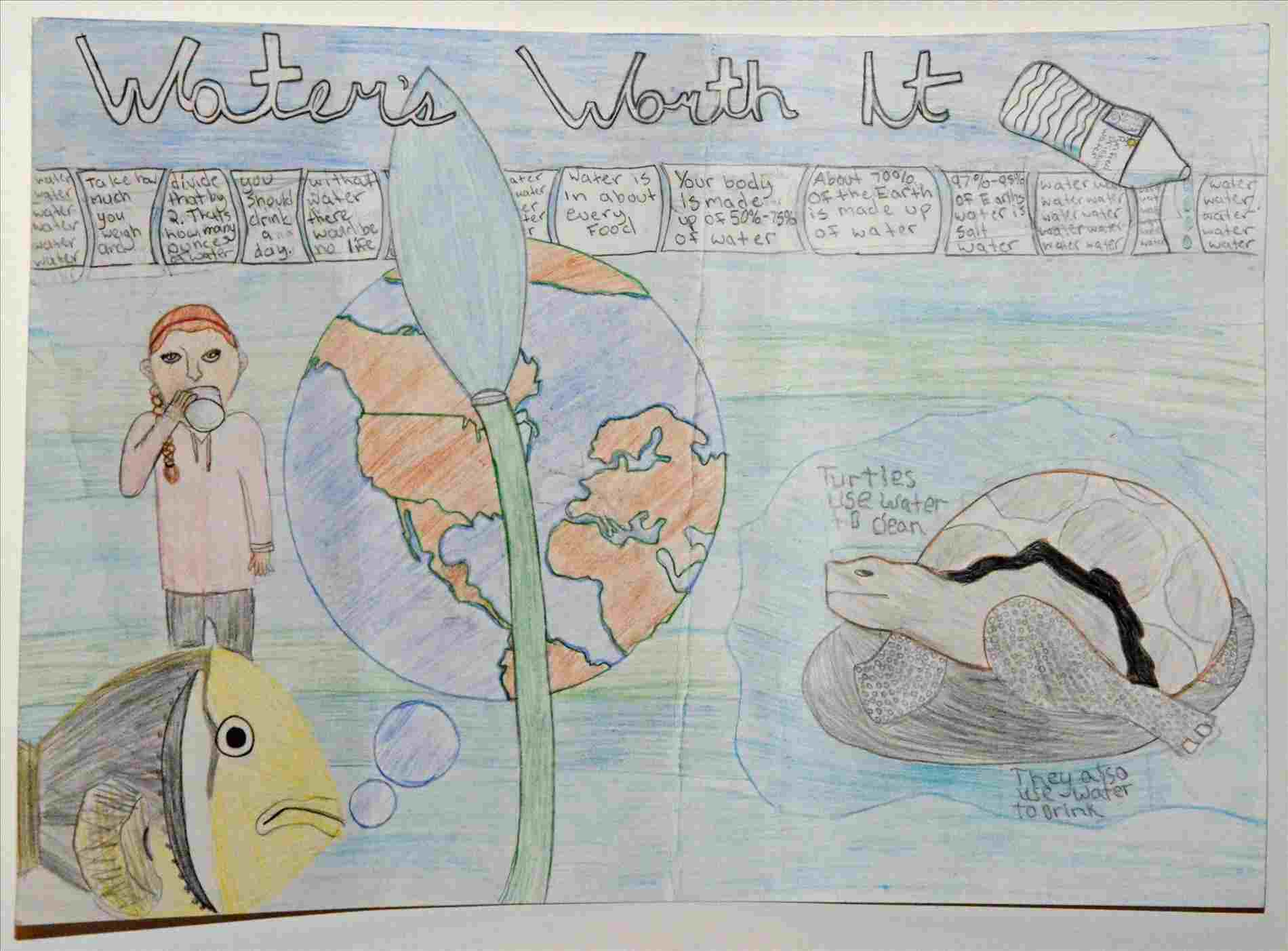 Water Pollution Earth Drawing