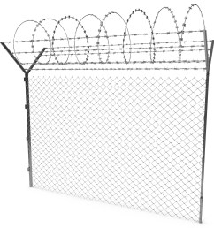2048x2048 fence best barb wire fence pictures how to build a welded wire wire fence [ 2048 x 2048 Pixel ]