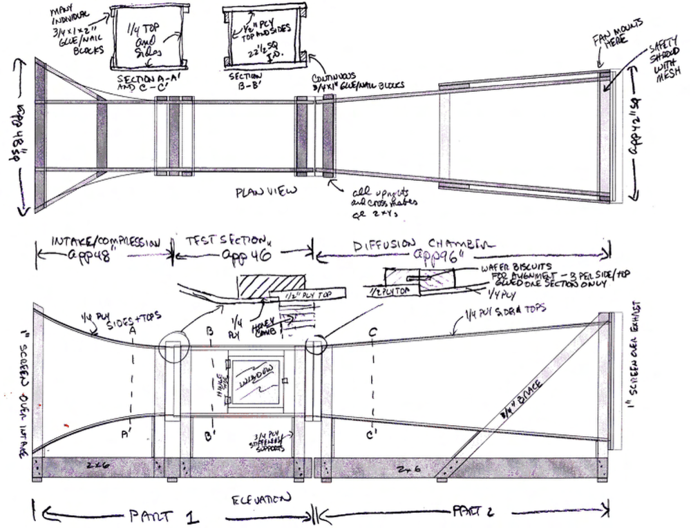 medium resolution of 1503x1150 is your anemometer wind sensor wind tunnel calibrated etesian anemometer sketch