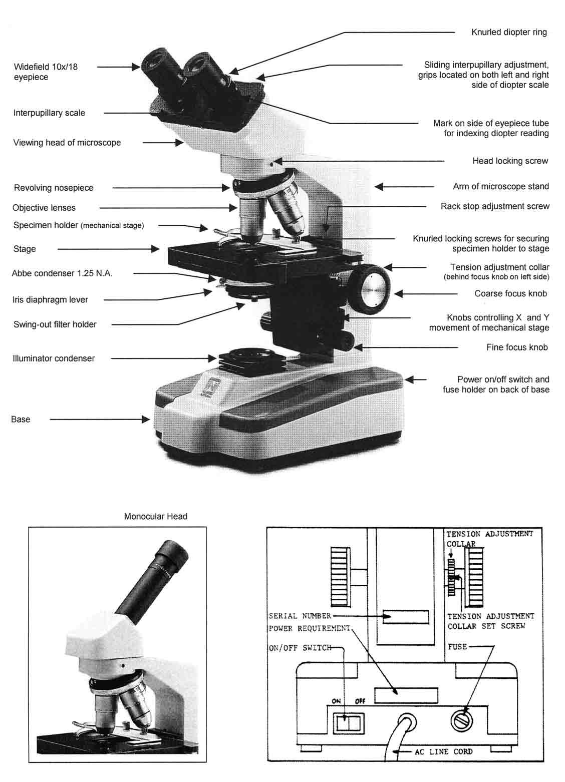 binocular compound microscope diagram eukaryotic animal cell blank optics binoculars schematic wiring sketch at paintingvalley com explore labeled 1128x1562
