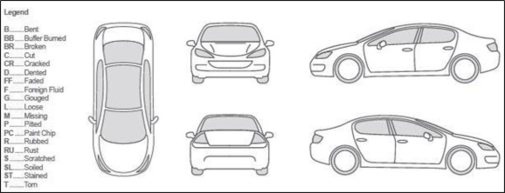 medium resolution of 1445x555 car diagram template car accident sketch