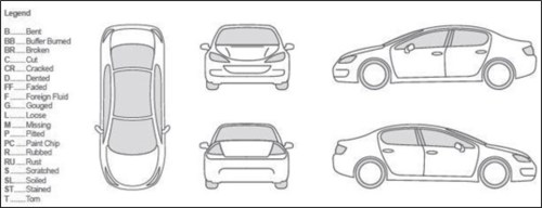 small resolution of 1445x555 car diagram template car accident sketch