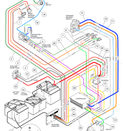 1000x1334 club car headlight wiring diagram car battery sketch [ 1000 x 1334 Pixel ]