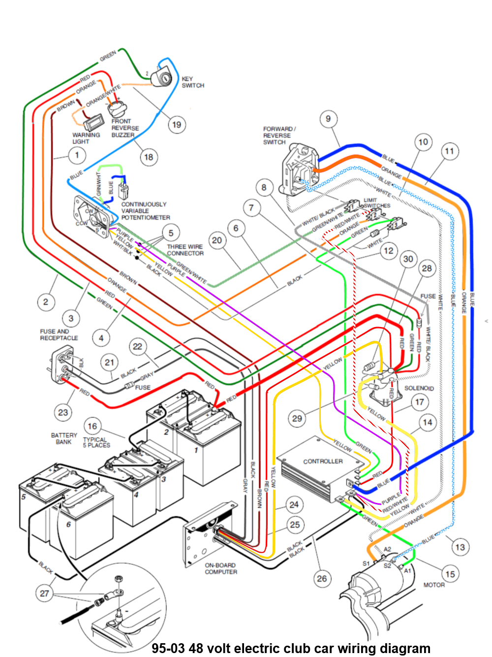 medium resolution of 1000x1334 club car headlight wiring diagram car battery sketch