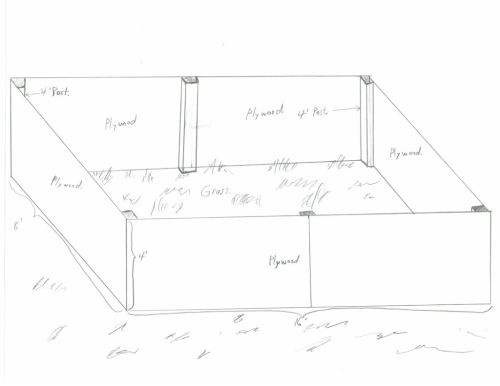 small resolution of 1024x791 large wooden framed liner pond can this work fish pond sketch