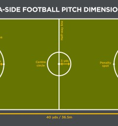 1500x1008 soccer player pitch diagram football field sketch [ 1500 x 1008 Pixel ]