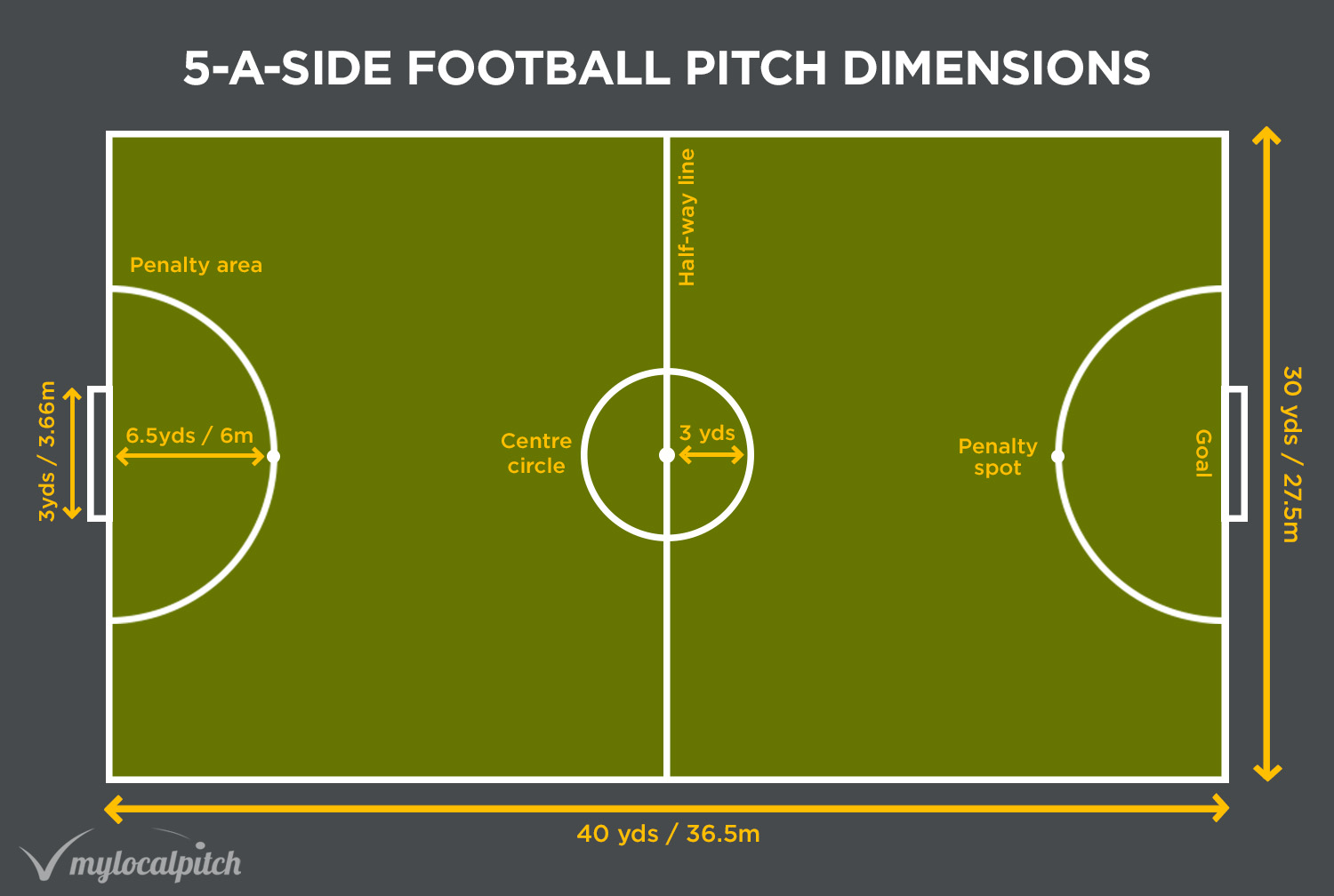 hight resolution of 1500x1008 soccer player pitch diagram football field sketch