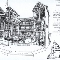 Globe Theater Diagram How To Read Automotive Wiring Diagrams For Dummies Theatre Sketch At Paintingvalley Com Explore Collection Of 1390x1073 The Labeled Luxury Floor Plan