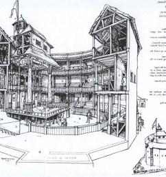 1390x1073 the globe theatre labeled diagram luxury globe theatre floor plan globe theatre sketch [ 1390 x 1073 Pixel ]