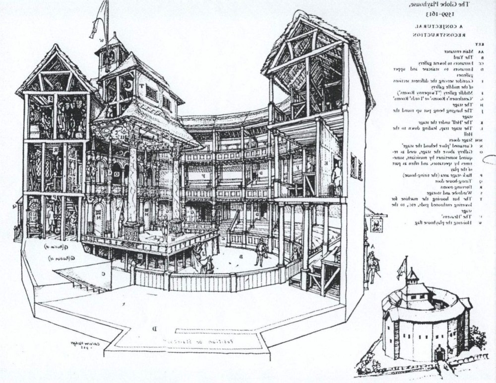 medium resolution of 1390x1073 the globe theatre labeled diagram luxury globe theatre floor plan globe theatre sketch