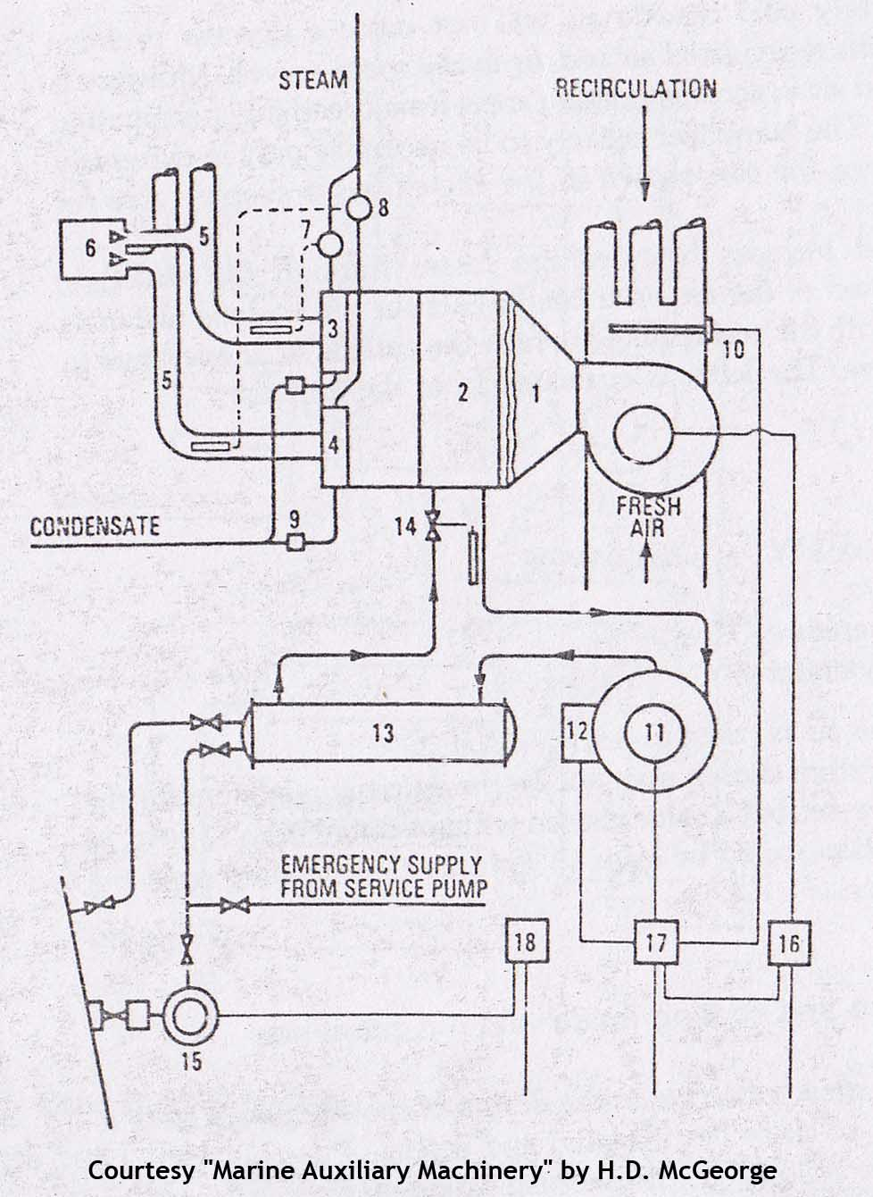 medium resolution of 978x1340 double duct system hvac sketch