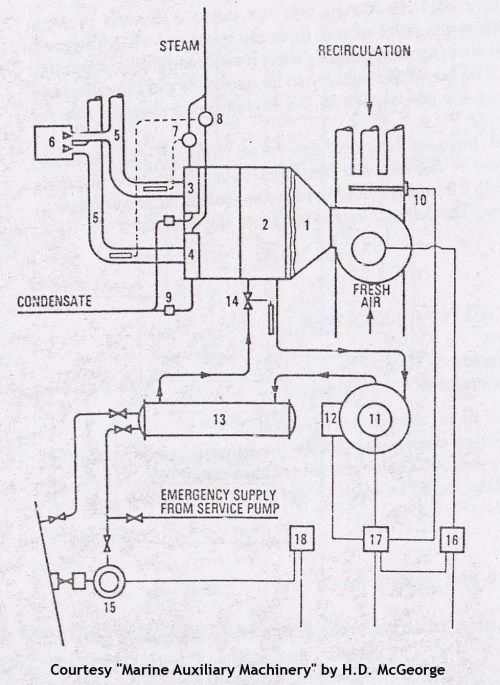 small resolution of 978x1340 double duct system hvac sketch