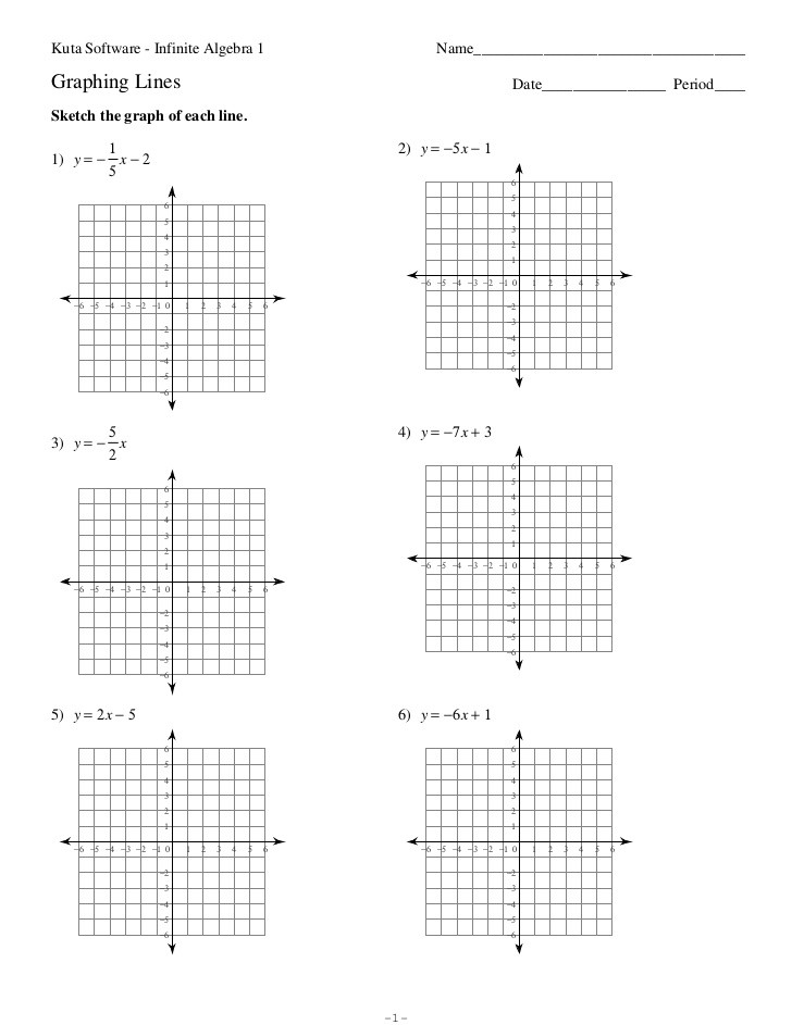 Graphing Linear Functions Worksheet Algebra 1