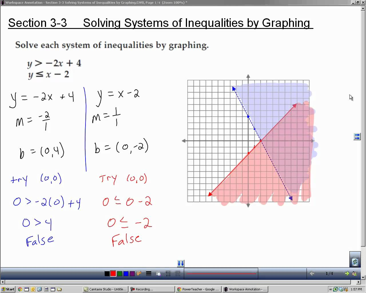 Solving Systems Of Linear Equations Graphing Quiz Active