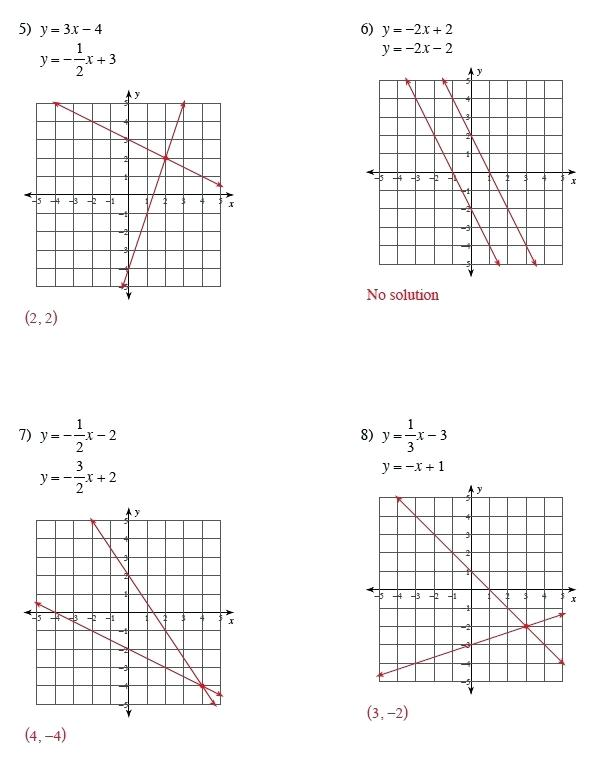 32 Systems Of Linear Inequalities Worksheet Answers
