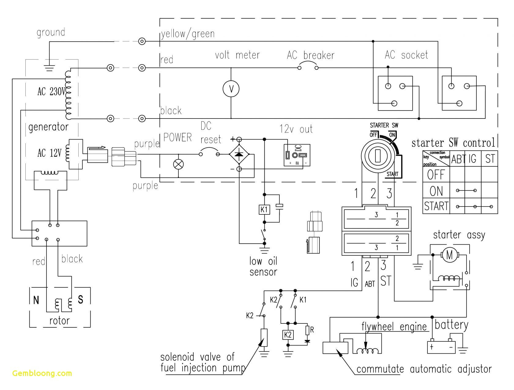hight resolution of 1680x1277 wiring diagram of brushless generator best outstanding chinese 2 stroke sketch