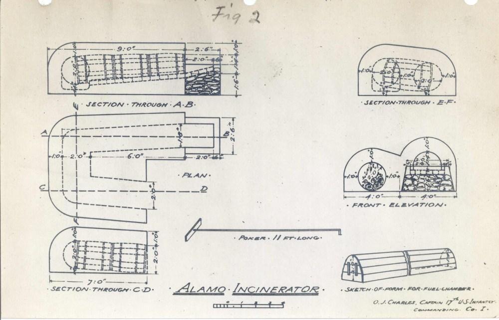 medium resolution of 1600x1029 alamo incinerator circulating now from nlm the alamo sketch