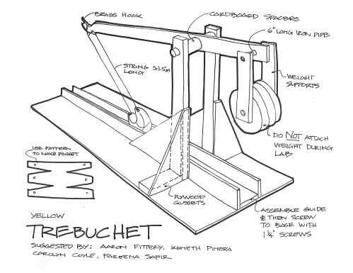 small resolution of 2200x1696 collaborative problem solving and documentation trebuchet sketch