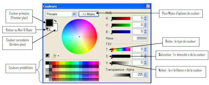 scelta dei colori con vernice